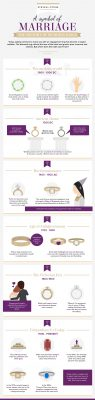 engagement ring infographic