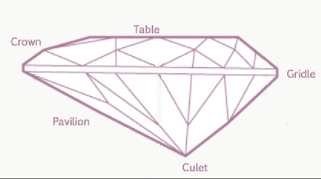 pear shaped diamond engagement ring diagram