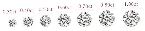 popular diamond sizes