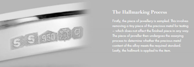 Manufacturing Hallmarking