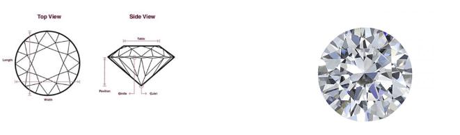 Round Brilliant Cut Diamond Shape